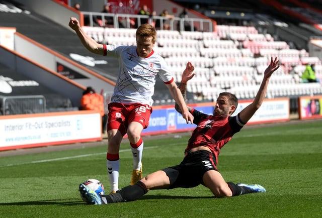 Middlesbrough forward Duncan Watmore.