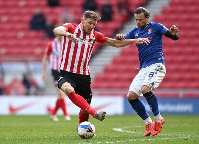 Charlie Wyke playing for Sunderland.