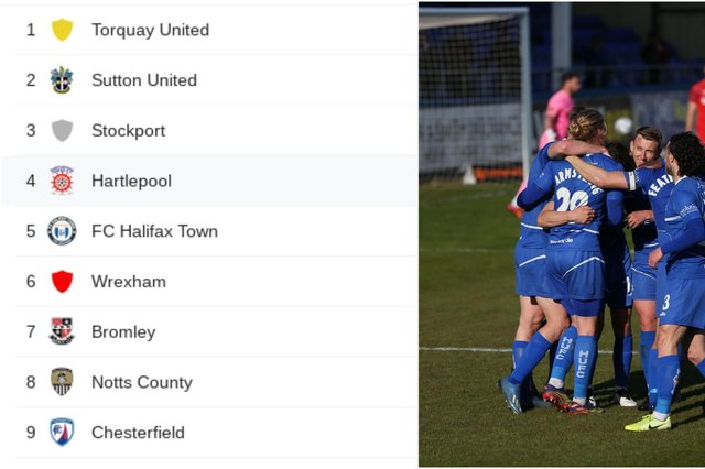 Hartlepool United could guarantee a play-off place this weekend.